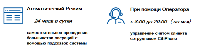 Изображение - Активация карты ситибанк онлайн sitibank-sitifon-rezhimi