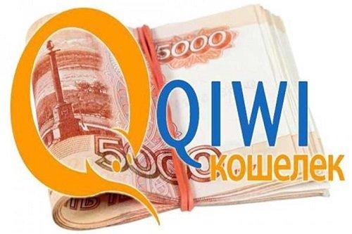 money hit займ кредит 50000 грн с плохой кредитной историей