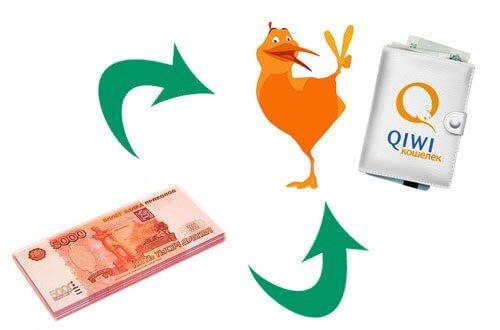 онлайн займы на киви кошелёк с 18 лет capital one credit card in europe